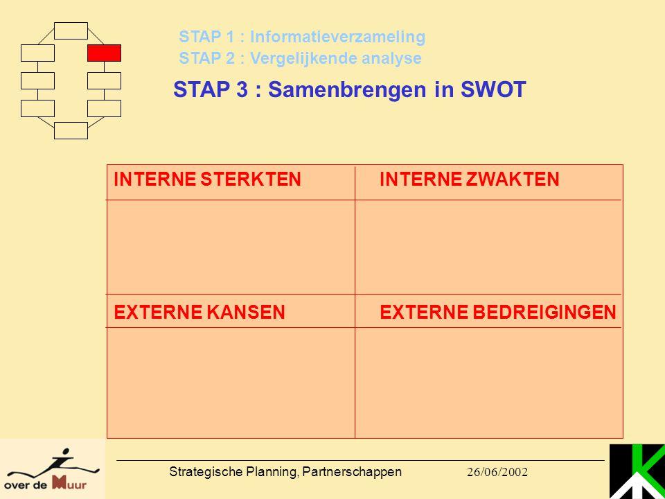 26/06/2002 Strategische Planning, Partnerschappen STAP 1 : Informatieverzameling STAP 2 : Vergelijkende analyse STAP 3 : Samenbrengen in SWOT INTERNE