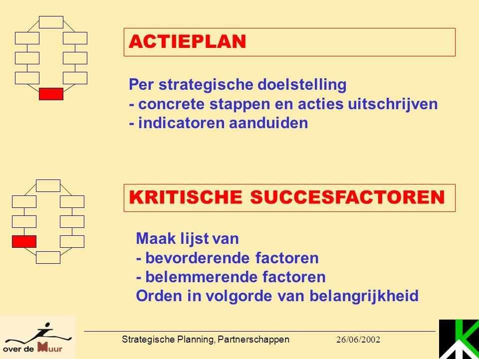 26/06/2002 Strategische Planning, Partnerschappen ACTIEPLAN Per strategische doelstelling - concrete stappen en acties uitschrijven - indicatoren aand