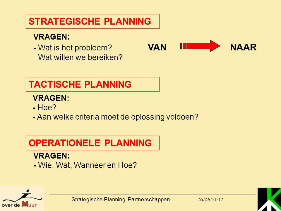 26/06/2002 Strategische Planning, Partnerschappen VRAGEN: - Wat is het probleem? VAN NAAR - Wat willen we bereiken? STRATEGISCHE PLANNING TACTISCHE PL