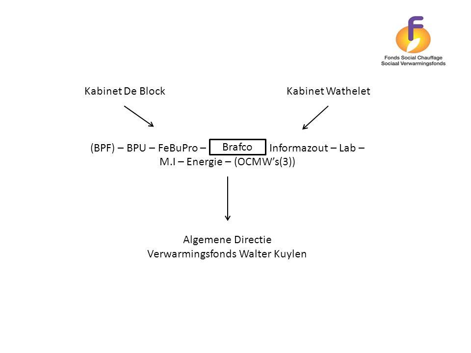 Kabinet De Block Kabinet Wathelet (BPF) – BPU – FeBuPro – - Informazout – Lab – M.I – Energie – (OCMW's(3)) Algemene Directie Verwarmingsfonds Walter