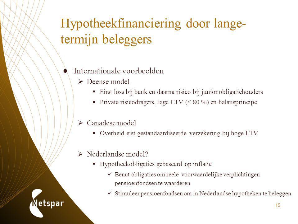 Hypotheekfinanciering door lange- termijn beleggers ●Internationale voorbeelden  Deense model  First loss bij bank en daarna risico bij junior oblig
