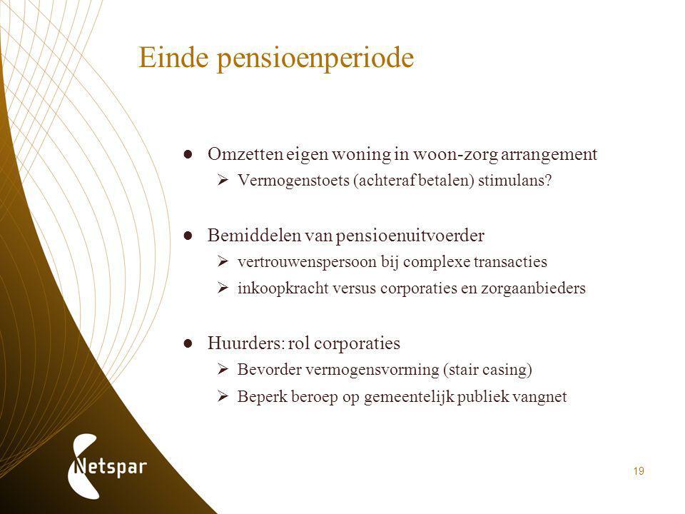Einde pensioenperiode ●Omzetten eigen woning in woon-zorg arrangement  Vermogenstoets (achteraf betalen) stimulans? ●Bemiddelen van pensioenuitvoerde