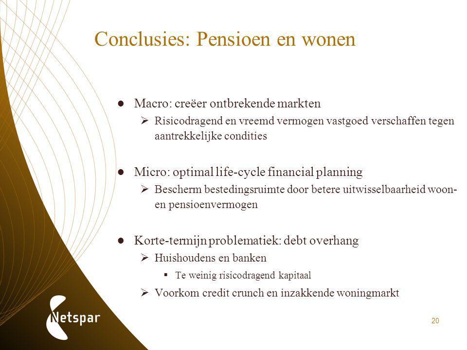 Conclusies: Pensioen en wonen ●Macro: creëer ontbrekende markten  Risicodragend en vreemd vermogen vastgoed verschaffen tegen aantrekkelijke conditie