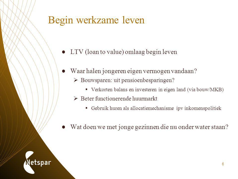 Begin werkzame leven ●LTV (loan to value) omlaag begin leven ●Waar halen jongeren eigen vermogen vandaan?  Bouwsparen: uit pensioenbesparingen?  Ver