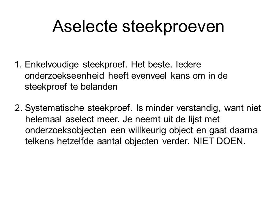 Aselecte steekproeven 1.Enkelvoudige steekproef. Het beste. Iedere onderzoekseenheid heeft evenveel kans om in de steekproef te belanden 2. Systematis