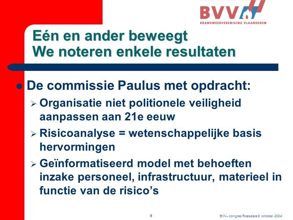 BVV– congres Roeselare 9 oktober -2004 8 BVV formuleert objectieven hervormingen heel duidelijk EEen betere hulpverlening aan de burgers BBijkomende financiële middelen moeten leiden tot een betere organisatie