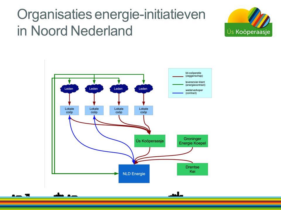Organisaties energie-initiatieven in Noord Nederland