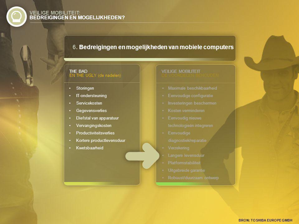 6. Bedreigingen en mogelijkheden van mobiele computers VEILIGE MOBILITEIT: BEDREIGINGEN EN MOGELIJKHEDEN? BRON: TOSHIBA EUROPE GMBH •Maximale beschikb