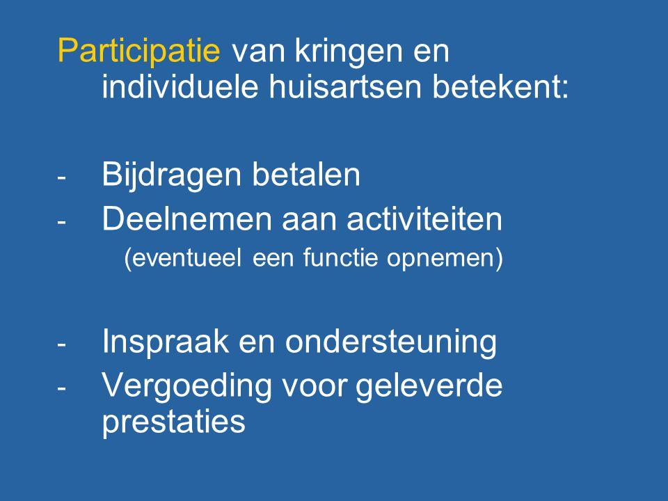 Participatie van kringen en individuele huisartsen betekent: - Bijdragen betalen - Deelnemen aan activiteiten (eventueel een functie opnemen) - Inspraak en ondersteuning - Vergoeding voor geleverde prestaties