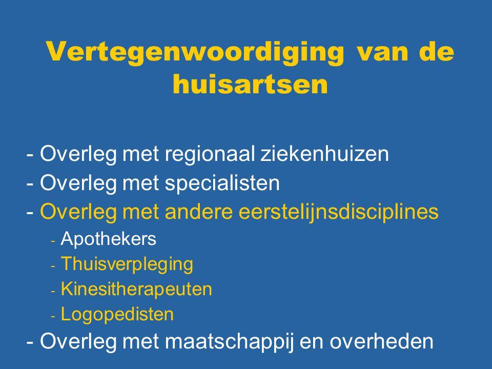 Vertegenwoordiging van de huisartsen - Overleg met regionaal ziekenhuizen - Overleg met specialisten - Overleg met andere eerstelijnsdisciplines - Apothekers - Thuisverpleging - Kinesitherapeuten - Logopedisten - Overleg met maatschappij en overheden