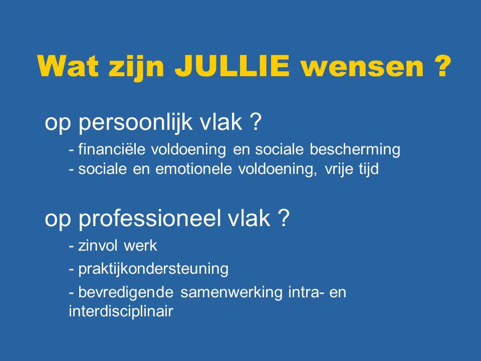 Wat zijn JULLIE wensen ? op persoonlijk vlak ? - financiële voldoening en sociale bescherming - sociale en emotionele voldoening, vrije tijd op profes
