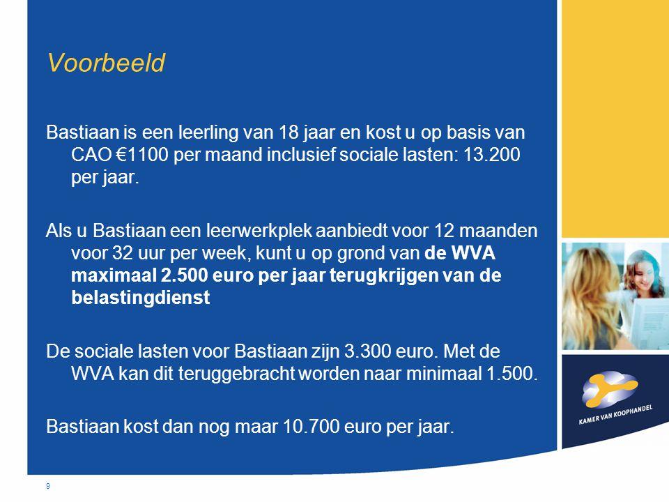 9 Voorbeeld Bastiaan is een leerling van 18 jaar en kost u op basis van CAO €1100 per maand inclusief sociale lasten: 13.200 per jaar. Als u Bastiaan
