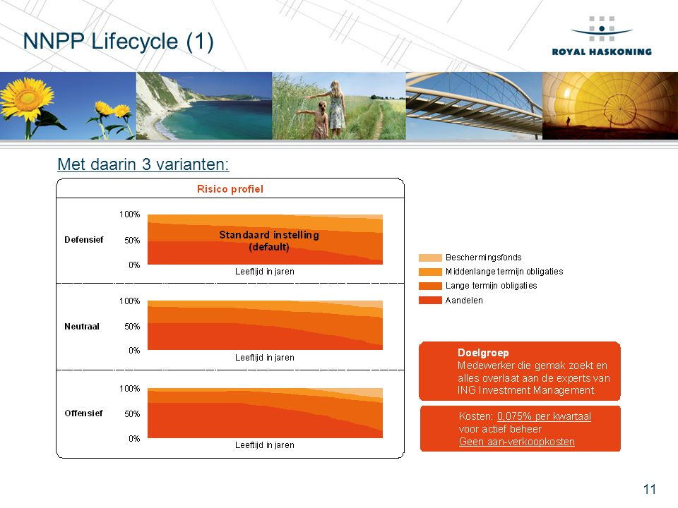 11 NNPP Lifecycle (1) Met daarin 3 varianten: