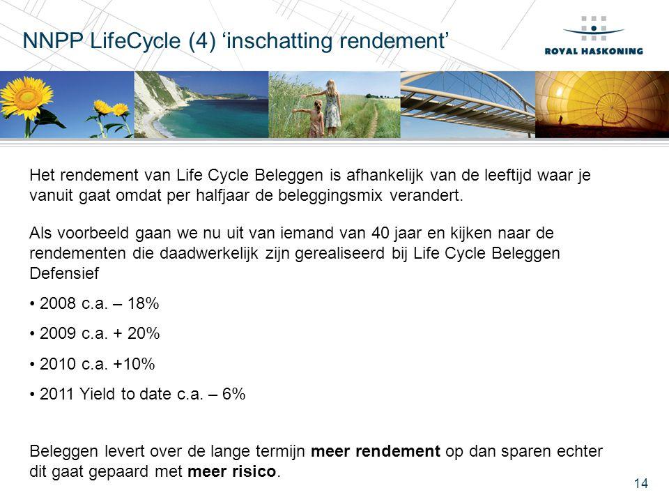 14 NNPP LifeCycle (4) 'inschatting rendement' Het rendement van Life Cycle Beleggen is afhankelijk van de leeftijd waar je vanuit gaat omdat per halfj