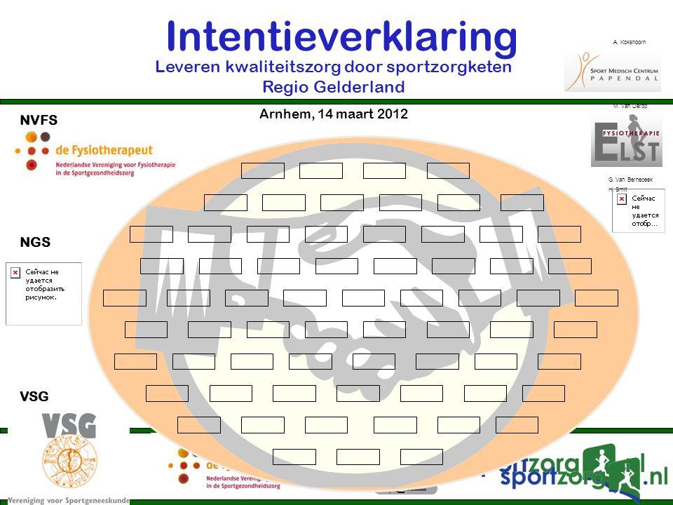 Intentieverklaring Leveren kwaliteitszorg door sportzorgketen Regio Gelderland Arnhem, 14 maart 2012 NVFS NGS VSG G. Van Bernebeek H. Smit M. Van Lier