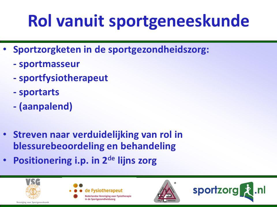 Rol vanuit sportgeneeskunde • Sportzorgketen in de sportgezondheidszorg: - sportmasseur - sportfysiotherapeut - sportarts - (aanpalend) • Streven naar