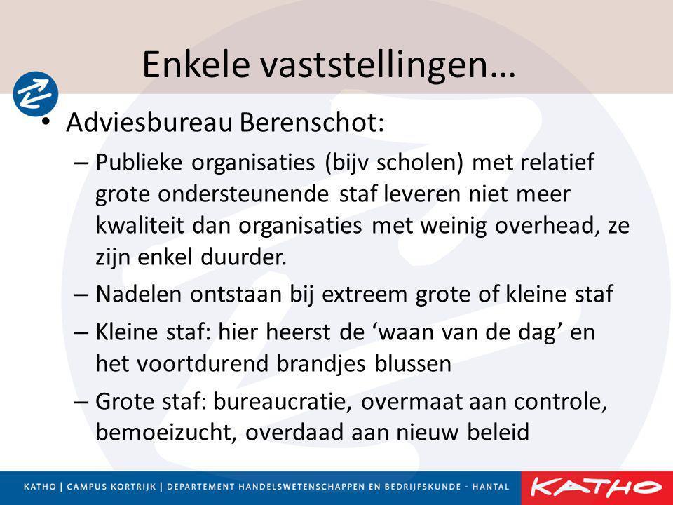 Enkele vaststellingen… • Adviesbureau Berenschot: – Publieke organisaties (bijv scholen) met relatief grote ondersteunende staf leveren niet meer kwal