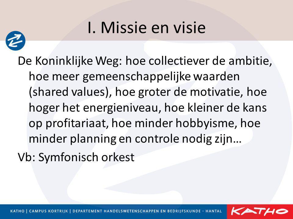 I. Missie en visie De Koninklijke Weg: hoe collectiever de ambitie, hoe meer gemeenschappelijke waarden (shared values), hoe groter de motivatie, hoe