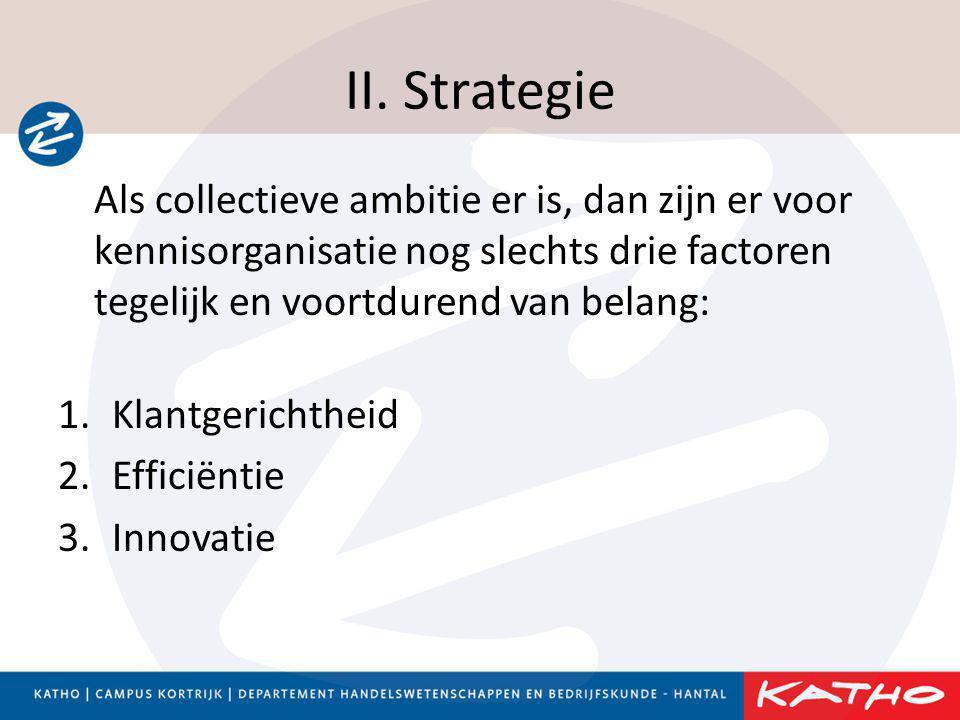 II. Strategie Als collectieve ambitie er is, dan zijn er voor kennisorganisatie nog slechts drie factoren tegelijk en voortdurend van belang: 1.Klantg