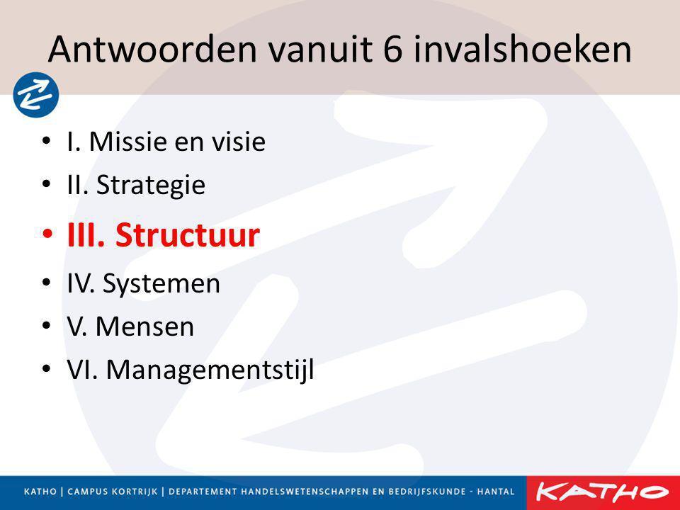 Antwoorden vanuit 6 invalshoeken • I. Missie en visie • II. Strategie • III. Structuur • IV. Systemen • V. Mensen • VI. Managementstijl