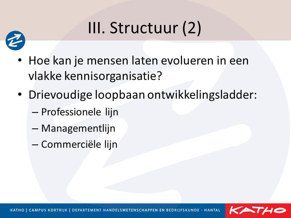 III. Structuur (2) • Hoe kan je mensen laten evolueren in een vlakke kennisorganisatie? • Drievoudige loopbaan ontwikkelingsladder: – Professionele li