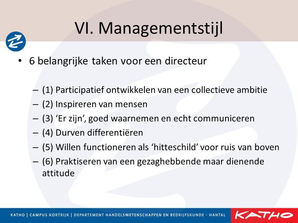 VI. Managementstijl • 6 belangrijke taken voor een directeur – (1) Participatief ontwikkelen van een collectieve ambitie – (2) Inspireren van mensen –