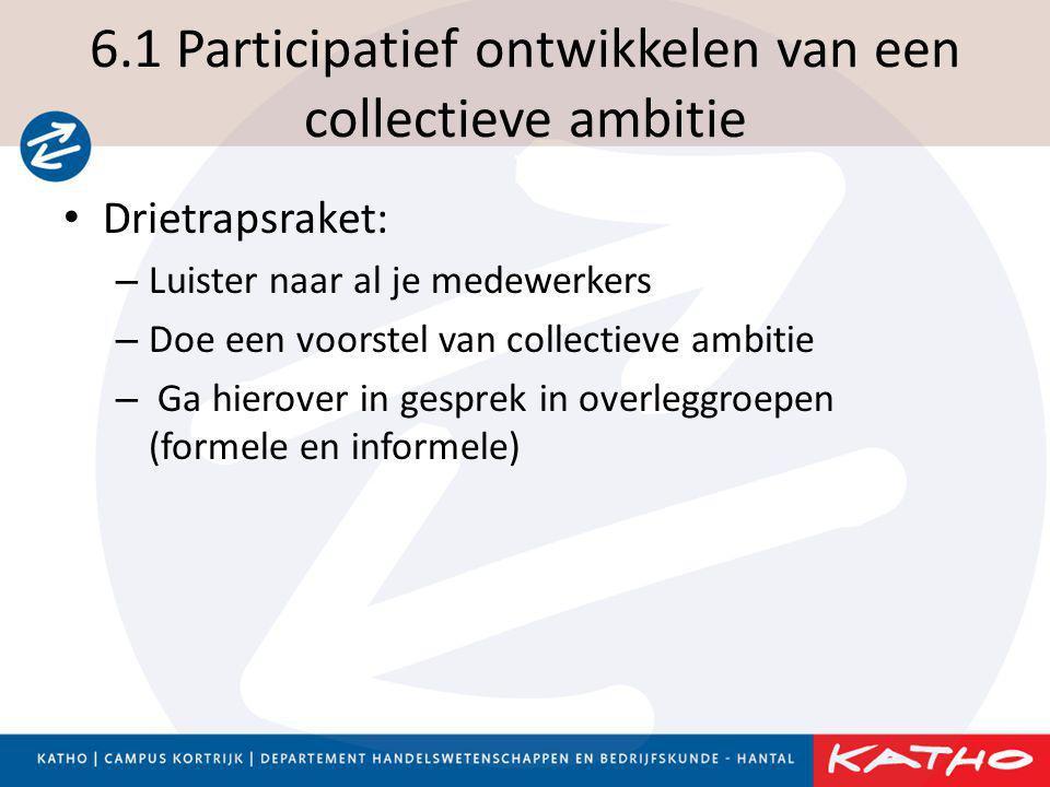 6.1 Participatief ontwikkelen van een collectieve ambitie • Drietrapsraket: – Luister naar al je medewerkers – Doe een voorstel van collectieve ambiti