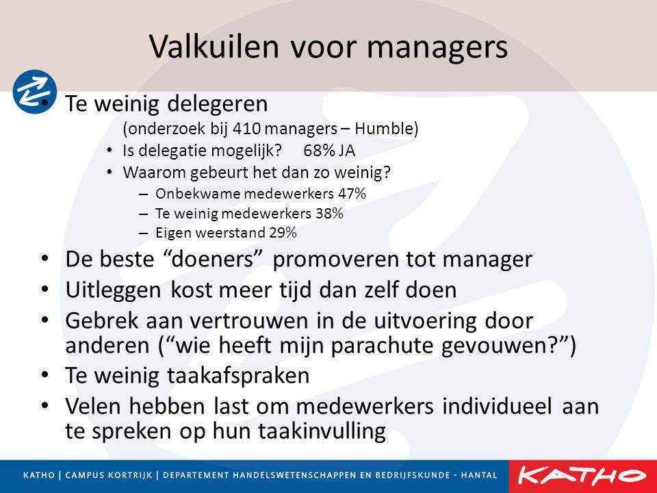 Valkuilen voor managers • Te weinig delegeren (onderzoek bij 410 managers – Humble) • Is delegatie mogelijk?68% JA • Waarom gebeurt het dan zo weinig?