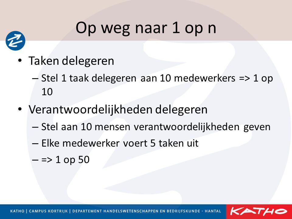Op weg naar 1 op n • Taken delegeren – Stel 1 taak delegeren aan 10 medewerkers => 1 op 10 • Verantwoordelijkheden delegeren – Stel aan 10 mensen vera