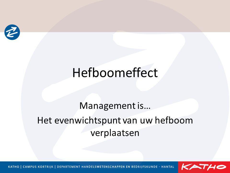 Hefboomeffect Management is… Het evenwichtspunt van uw hefboom verplaatsen