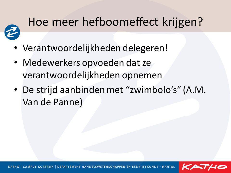 Hoe meer hefboomeffect krijgen? • Verantwoordelijkheden delegeren! • Medewerkers opvoeden dat ze verantwoordelijkheden opnemen • De strijd aanbinden m