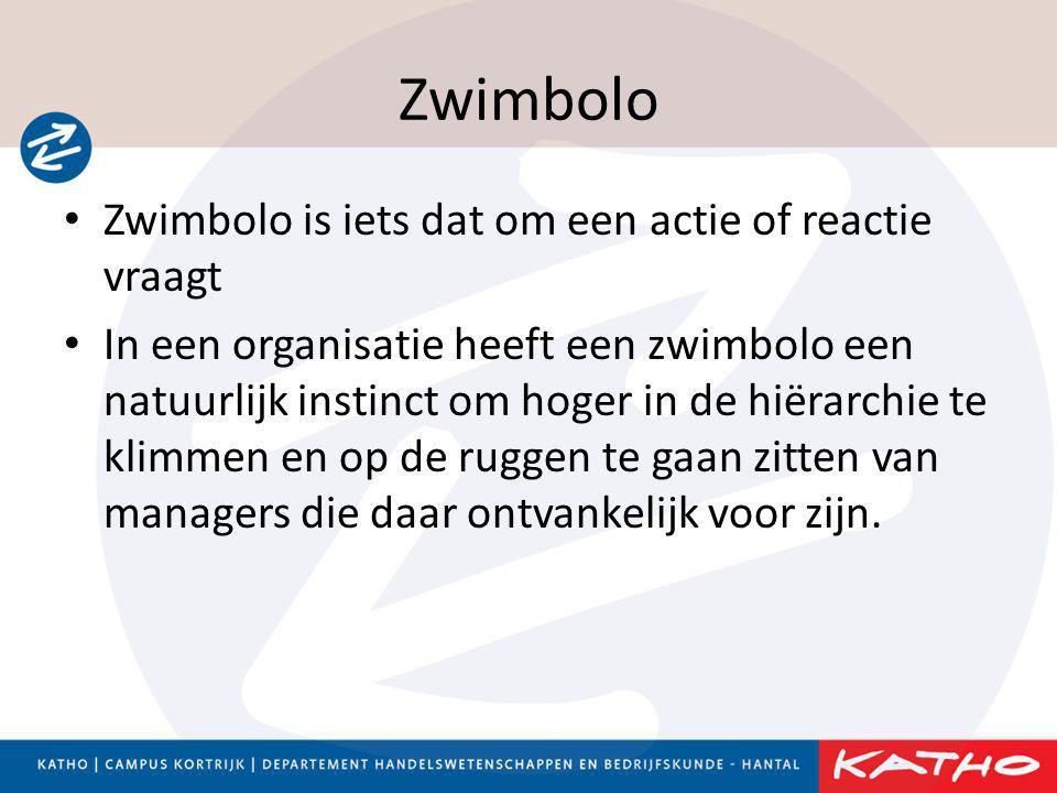 Zwimbolo • Zwimbolo is iets dat om een actie of reactie vraagt • In een organisatie heeft een zwimbolo een natuurlijk instinct om hoger in de hiërarch