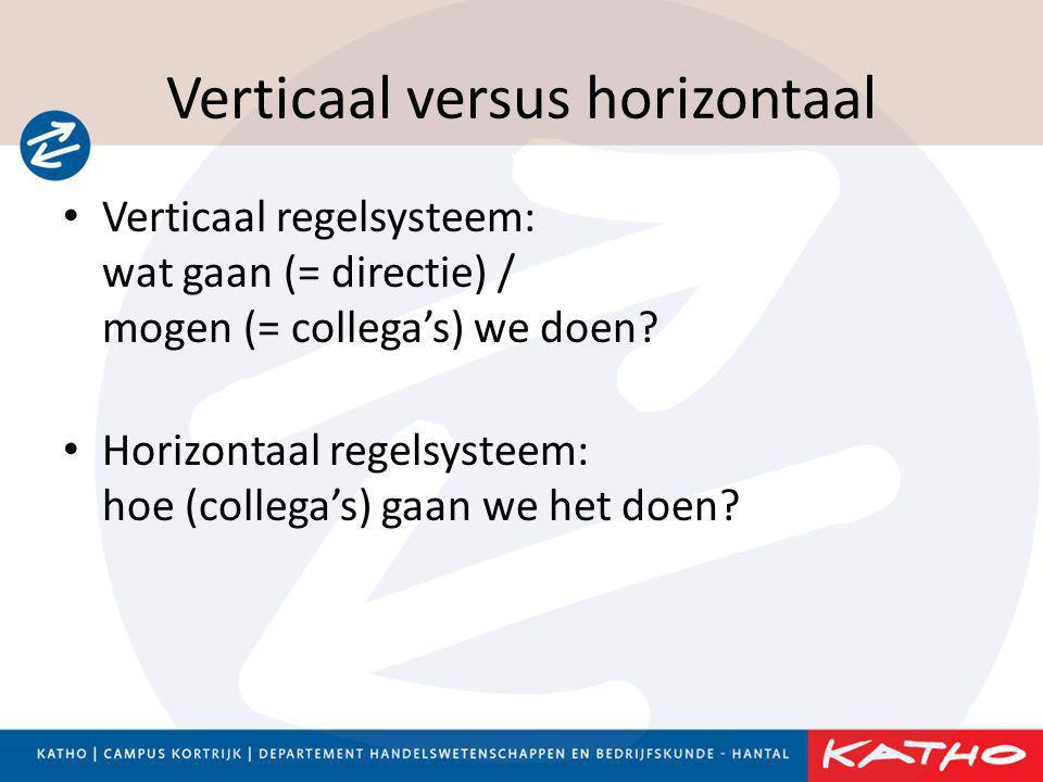 Verticaal versus horizontaal • Verticaal regelsysteem: wat gaan (= directie) / mogen (= collega's) we doen? • Horizontaal regelsysteem: hoe (collega's