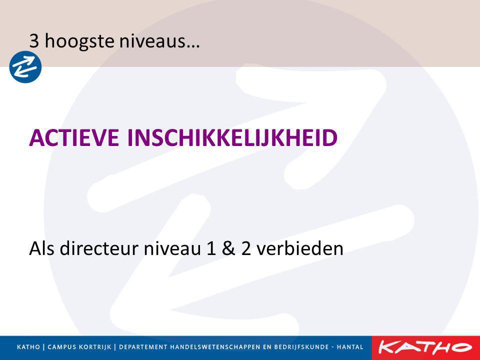 3 hoogste niveaus… ACTIEVE INSCHIKKELIJKHEID Als directeur niveau 1 & 2 verbieden
