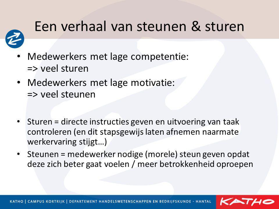 • Medewerkers met lage competentie: => veel sturen • Medewerkers met lage motivatie: => veel steunen • Sturen = directe instructies geven en uitvoerin