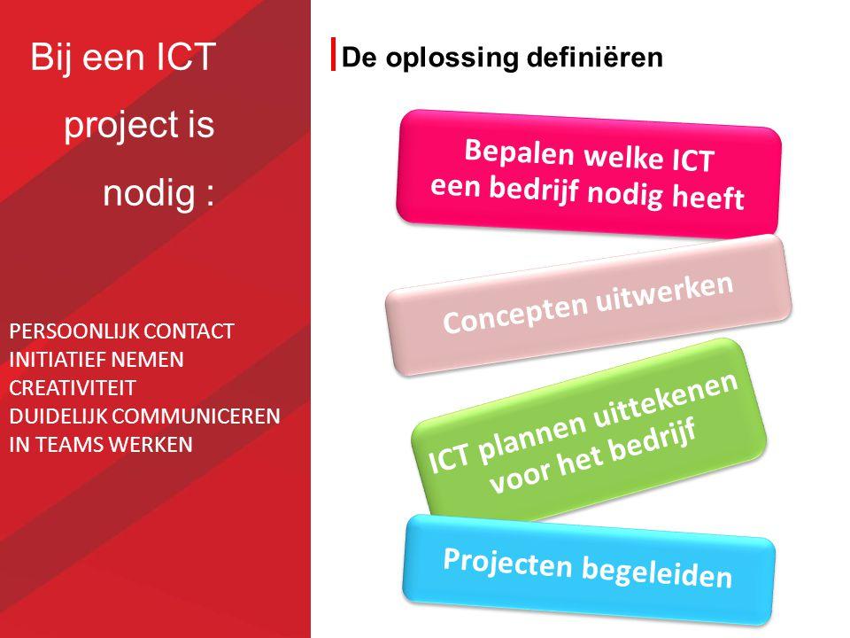 De oplossing definiëren ICT plannen uittekenen voor het bedrijf Bepalen welke ICT een bedrijf nodig heeft Projecten begeleiden Concepten uitwerken PER
