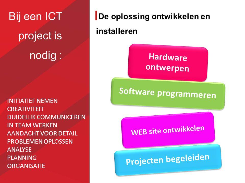 De oplossing ontwikkelen en installeren Hardware ontwerpen Software programmeren Projecten begeleiden WEB site ontwikkelen INITIATIEF NEMEN CREATIVITE
