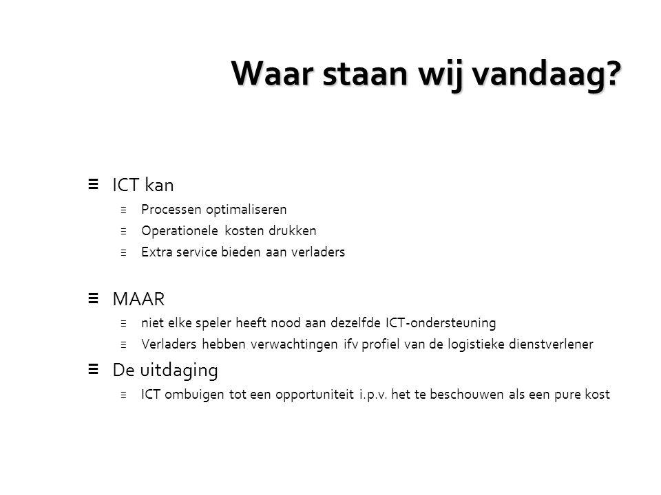 Waar staan wij vandaag? ≡ ICT kan ≡ Processen optimaliseren ≡ Operationele kosten drukken ≡ Extra service bieden aan verladers ≡ MAAR ≡ niet elke spel