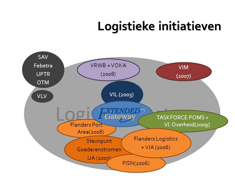Logistics Sector Logistieke initiatieven SAV Febetra UPTR OTM VIL (2003) Flanders Port Area(2008) VIM (2007) Steunpunt Goederenstromen UA (2007) VLV TASKFORCE POMS + Vl.