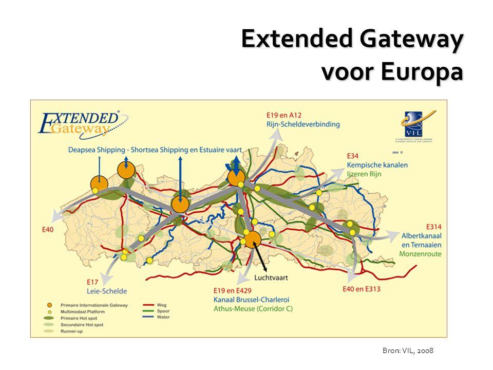 Extended Gateway voor Europa Bron: VIL, 2008