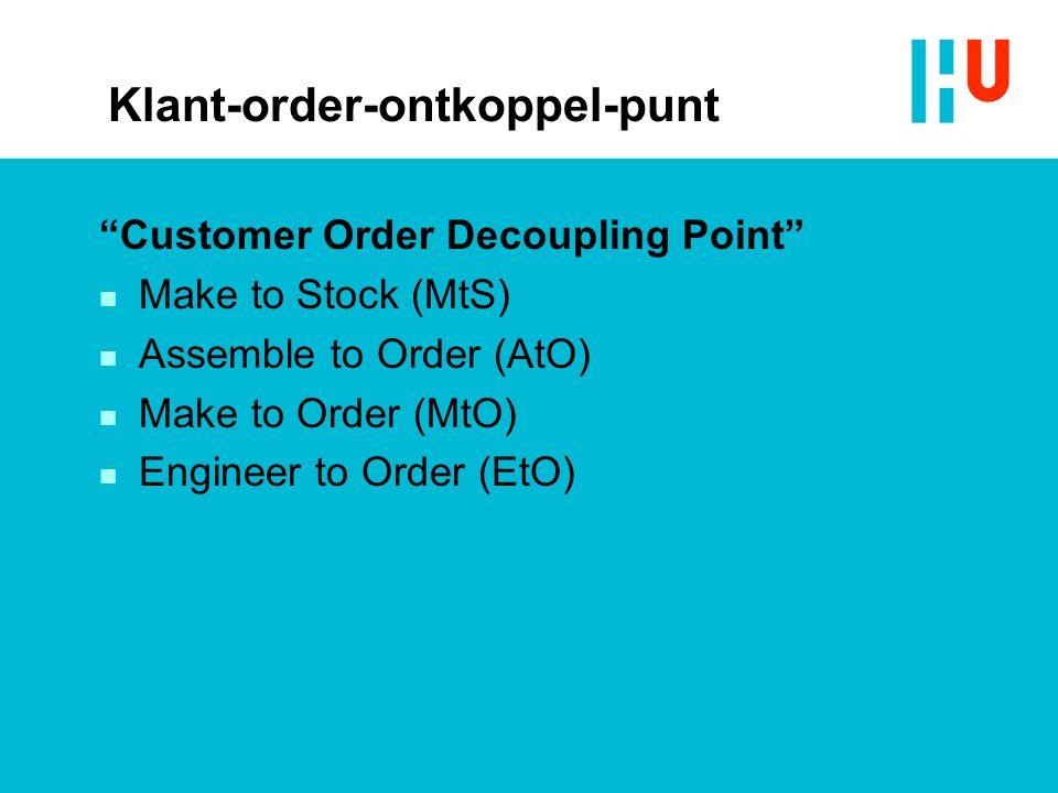 Klant-order-ontkoppel-punt Customer Order Decoupling Point n Make to Stock (MtS) n Assemble to Order (AtO) n Make to Order (MtO) n Engineer to Order (EtO)