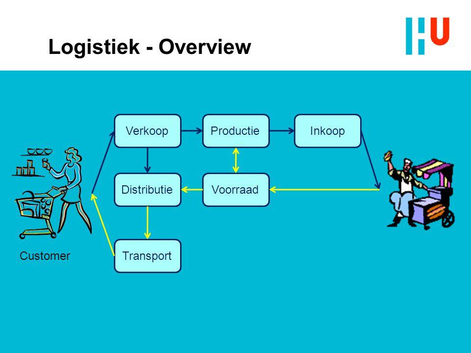 Logistiek - Overview VerkoopProductieInkoop Transport DistributieVoorraad Customer