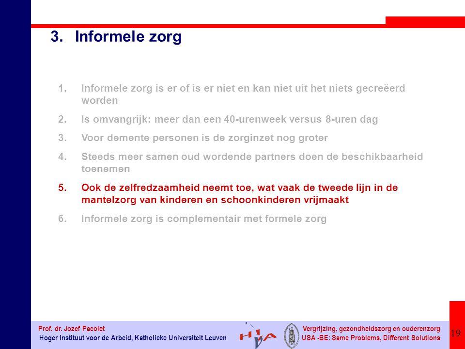 19 Hoger Instituut voor de Arbeid, Katholieke Universiteit Leuven Prof.