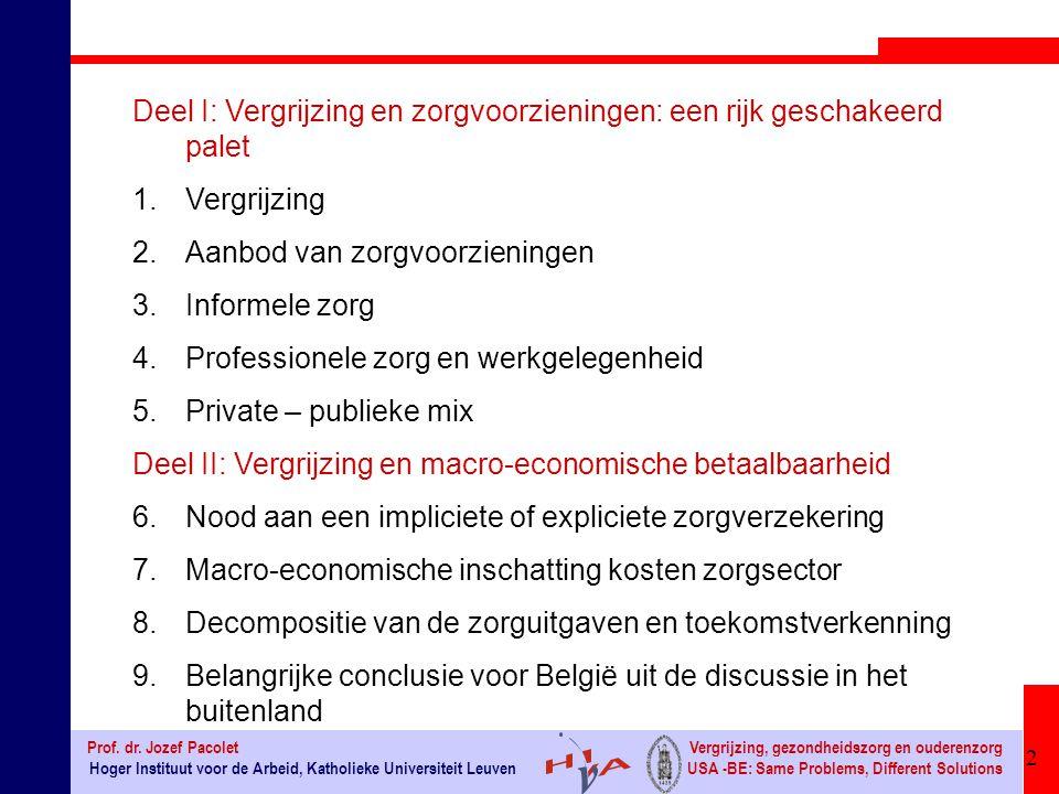 13 Hoger Instituut voor de Arbeid, Katholieke Universiteit Leuven Prof.