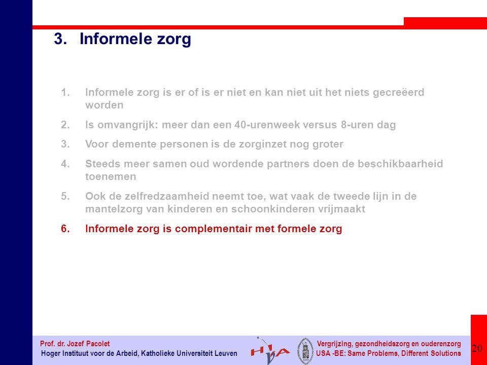 20 Hoger Instituut voor de Arbeid, Katholieke Universiteit Leuven Prof.