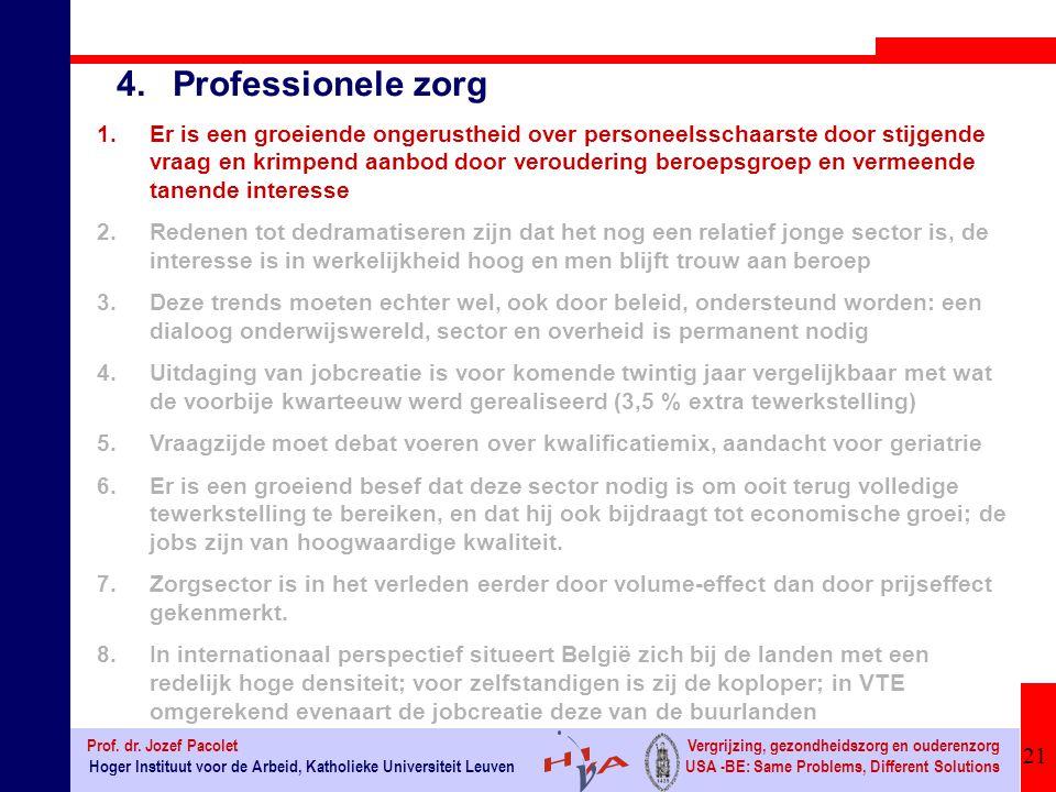 21 Hoger Instituut voor de Arbeid, Katholieke Universiteit Leuven Prof.