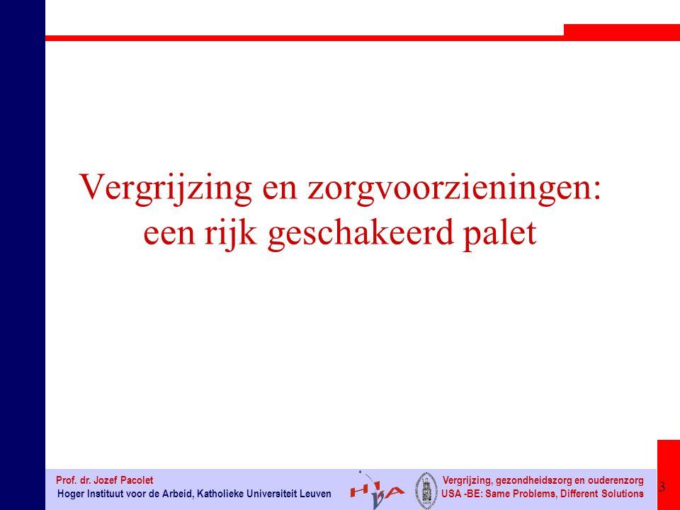 14 Hoger Instituut voor de Arbeid, Katholieke Universiteit Leuven Prof.