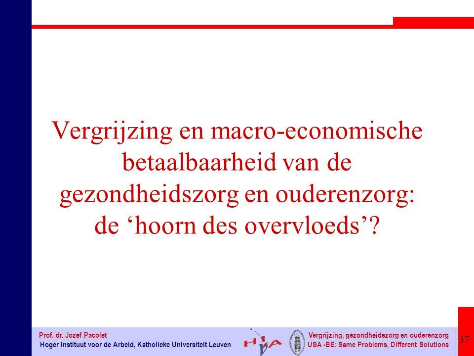 37 Hoger Instituut voor de Arbeid, Katholieke Universiteit Leuven Prof.