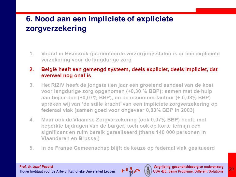 39 Hoger Instituut voor de Arbeid, Katholieke Universiteit Leuven Prof.