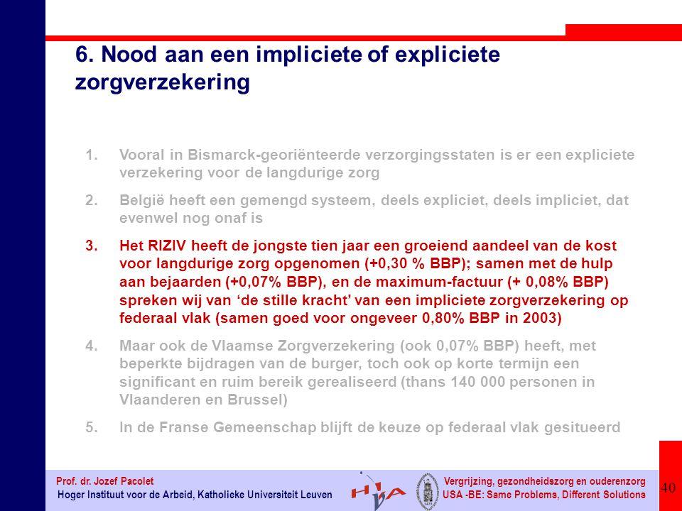 40 Hoger Instituut voor de Arbeid, Katholieke Universiteit Leuven Prof.